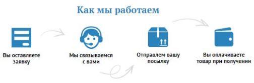 Миноксидил санкт петербург
